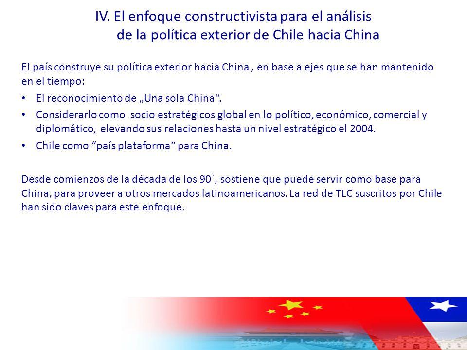 IV. El enfoque constructivista para el análisis de la política exterior de Chile hacia China