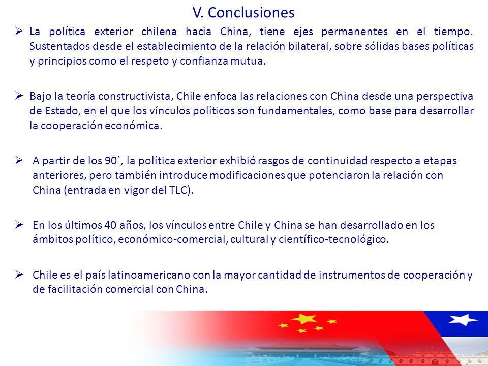 V. Conclusiones