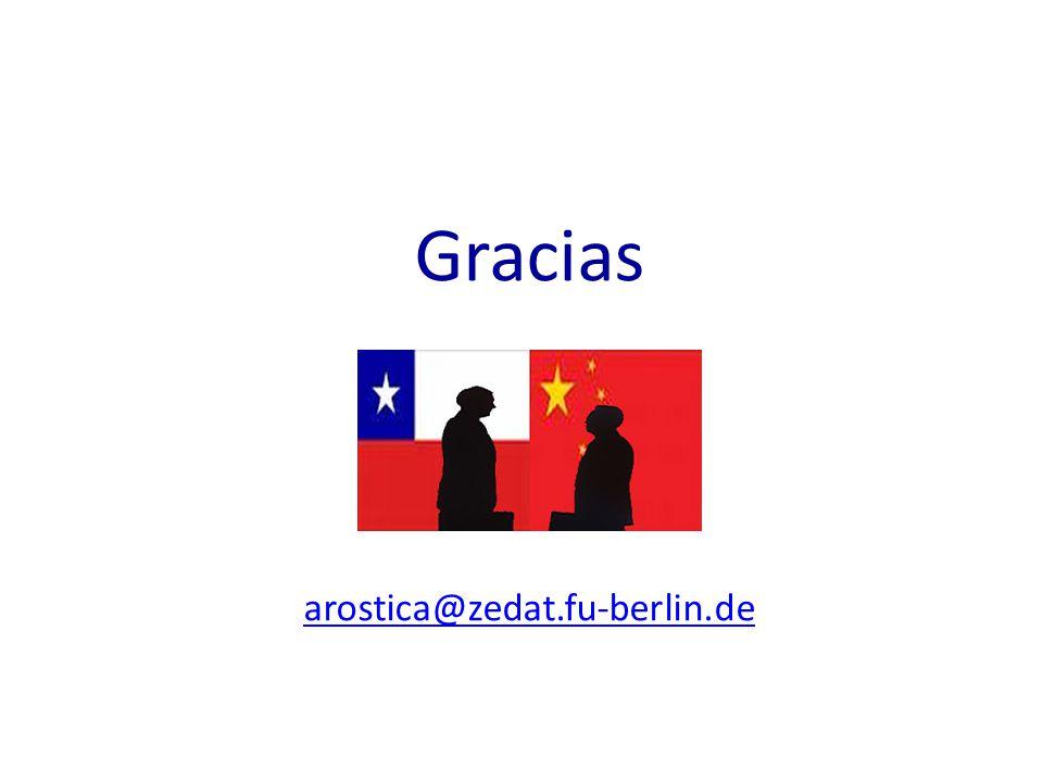 Gracias arostica@zedat.fu-berlin.de