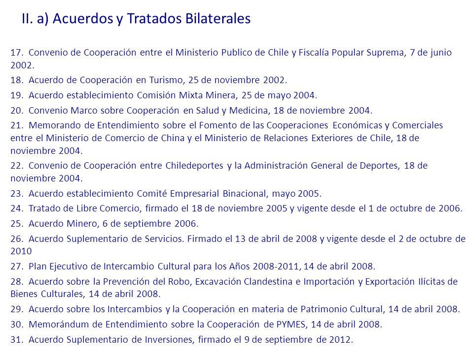 II. a) Acuerdos y Tratados Bilaterales