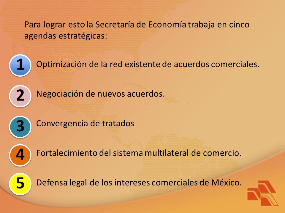 Para lograr esto la Secretaría de Economía trabaja en cinco agendas estratégicas: