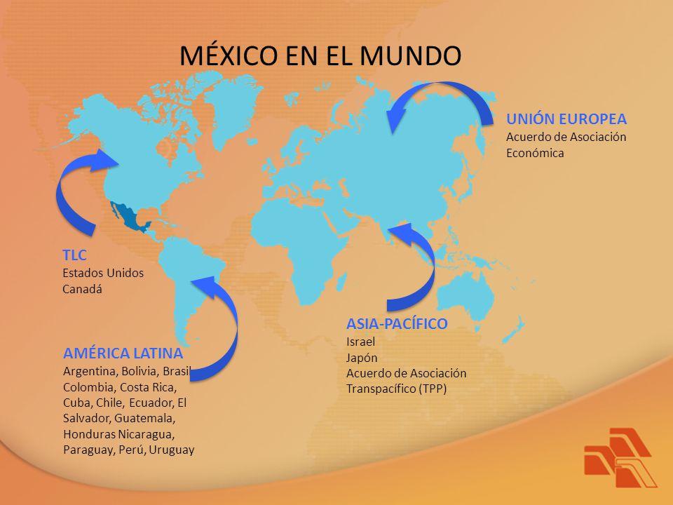 MÉXICO EN EL MUNDO UNIÓN EUROPEA TLC ASIA-PACÍFICO AMÉRICA LATINA