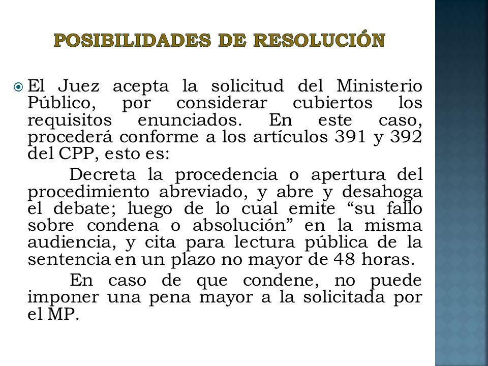 POSIBILIDADES DE RESOLUCIÓN