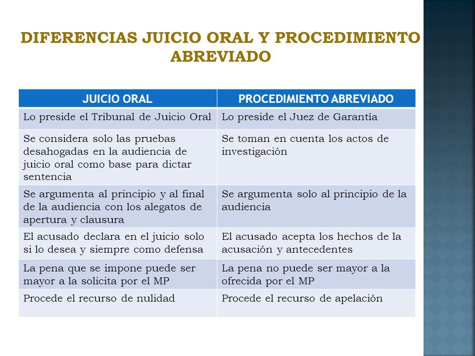 DIFERENCIAS JUICIO ORAL Y PROCEDIMIENTO ABREVIADO