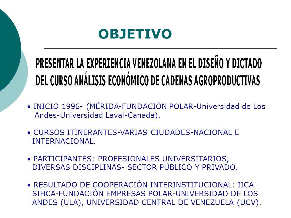 OBJETIVO INICIO 1996- (MÉRIDA-FUNDACIÓN POLAR-Universidad de Los