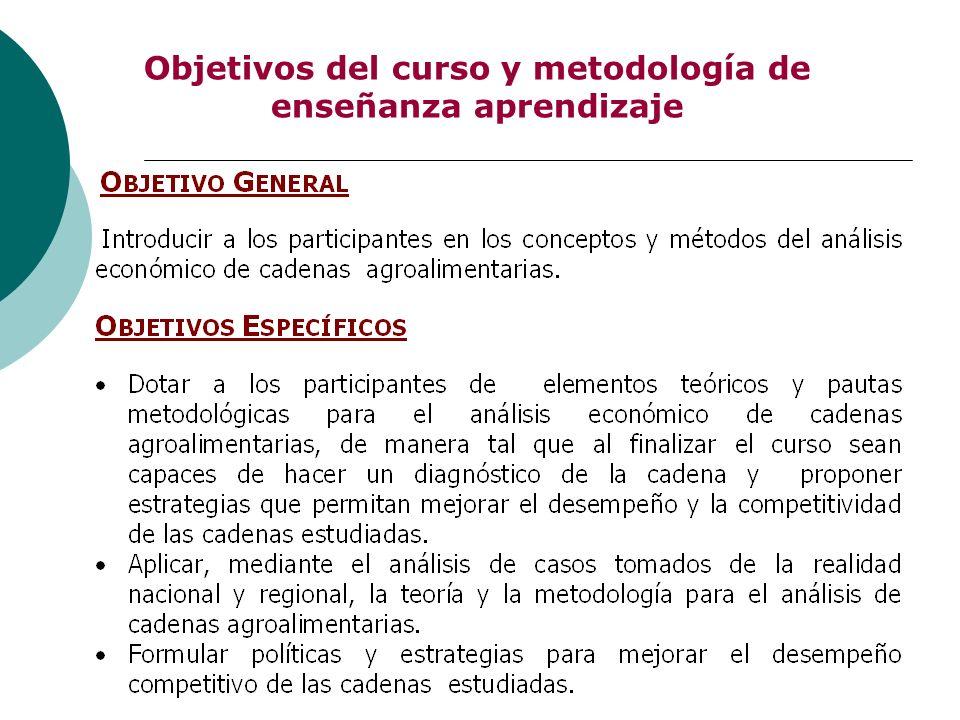 Objetivos del curso y metodología de