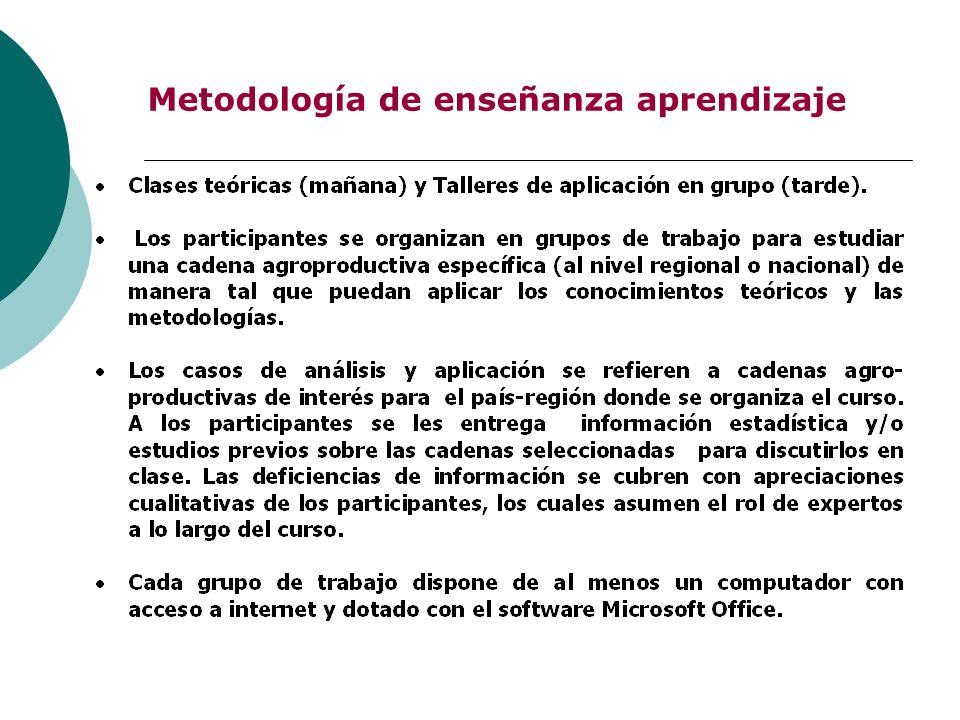 Metodología de enseñanza aprendizaje