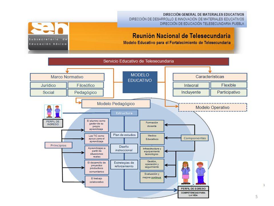 Reunión Nacional de Telesecundaria