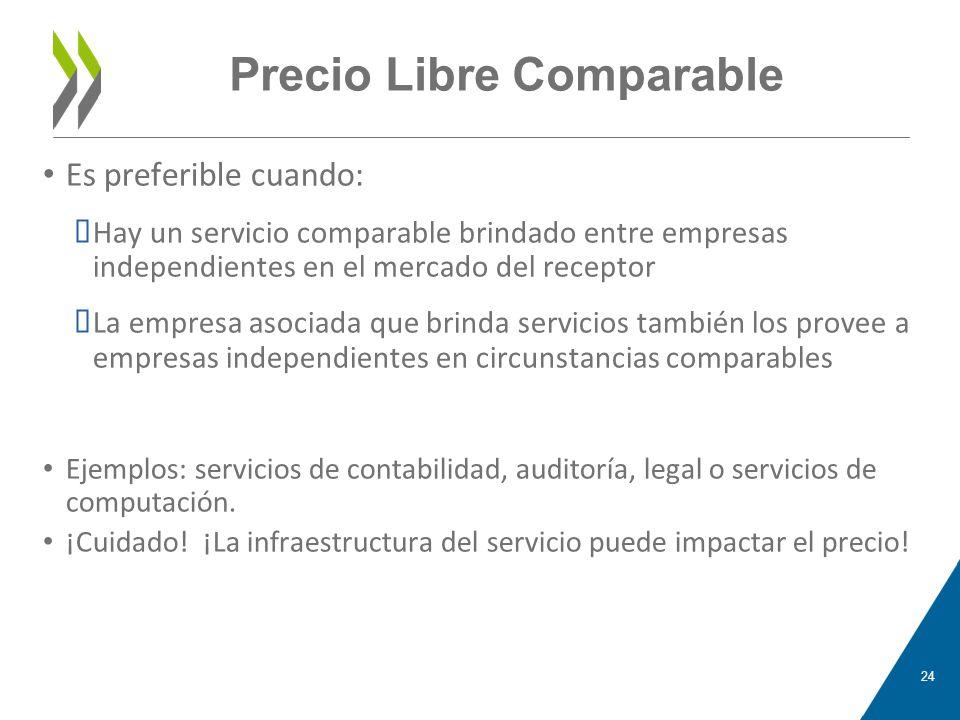 Precio Libre Comparable