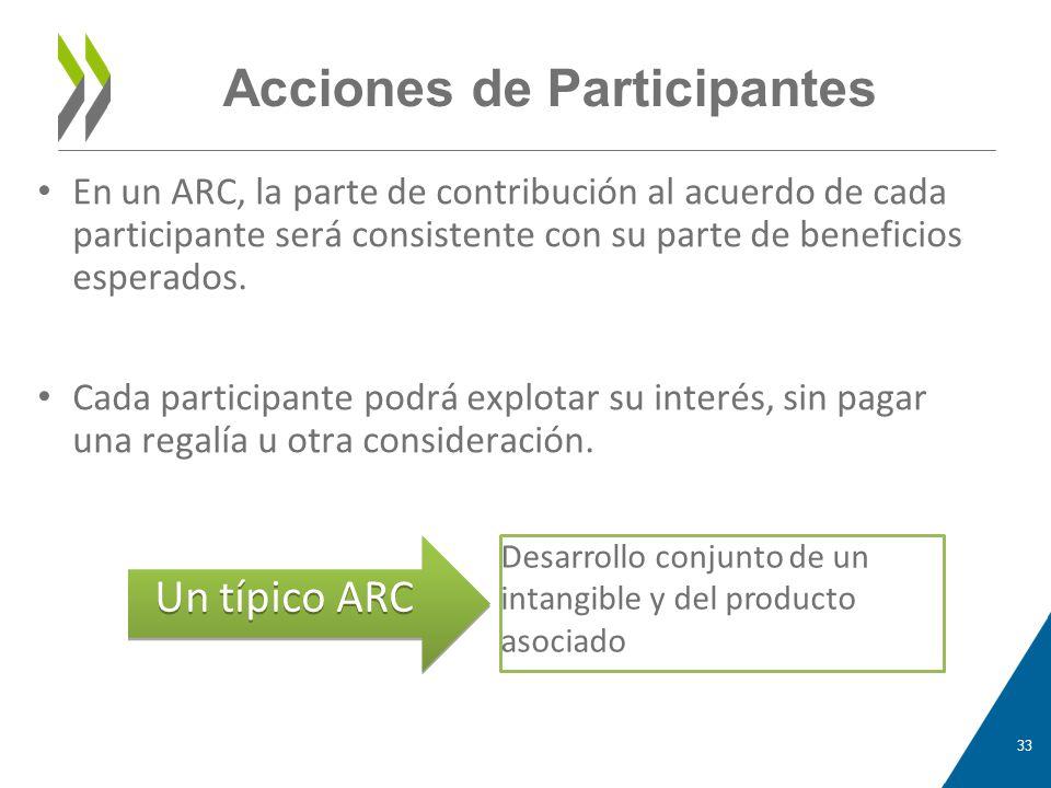 Acciones de Participantes