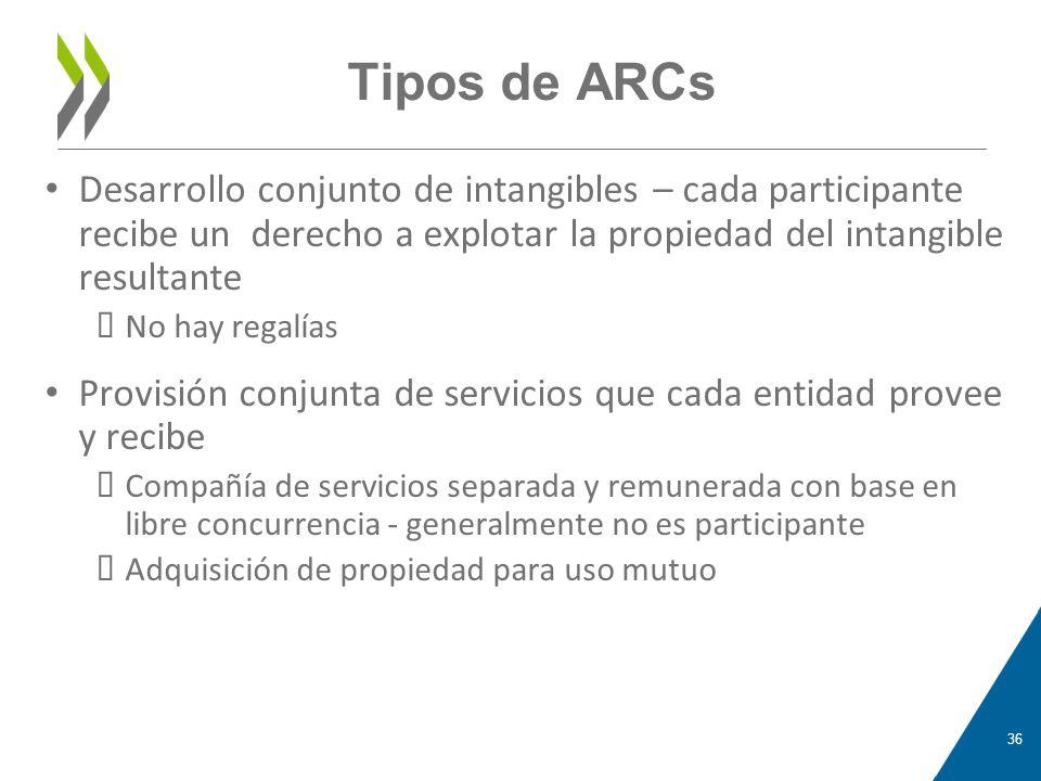 Tipos de ARCs Desarrollo conjunto de intangibles – cada participante recibe un derecho a explotar la propiedad del intangible resultante.