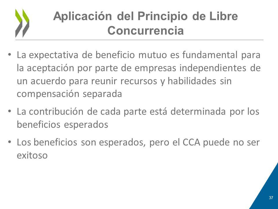 Aplicación del Principio de Libre Concurrencia