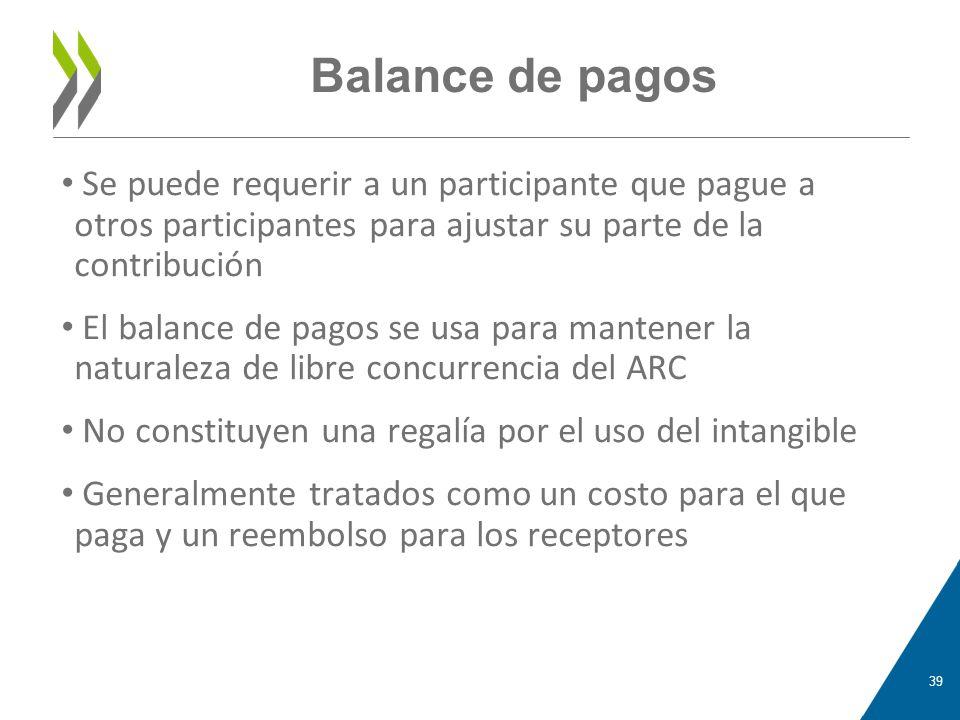 Balance de pagos Se puede requerir a un participante que pague a otros participantes para ajustar su parte de la contribución.