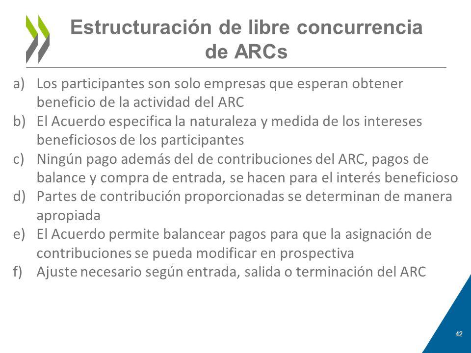 Estructuración de libre concurrencia de ARCs