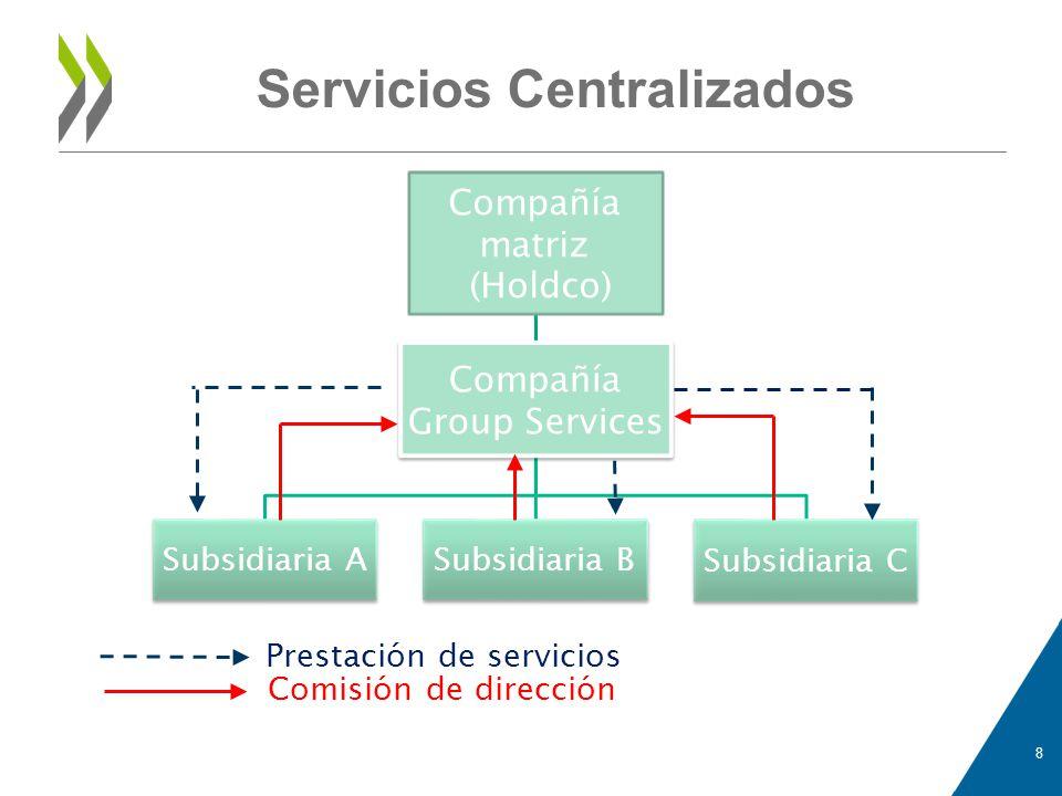Servicios Centralizados