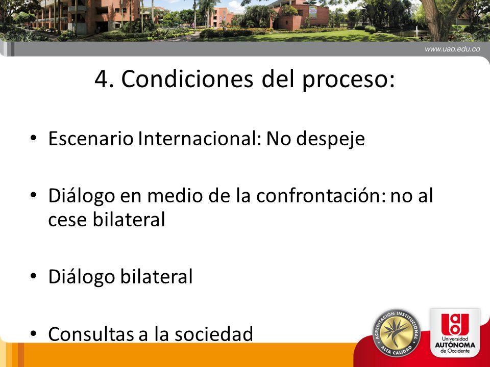 4. Condiciones del proceso: