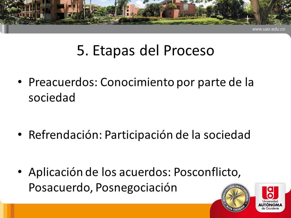 5. Etapas del Proceso Preacuerdos: Conocimiento por parte de la sociedad. Refrendación: Participación de la sociedad.