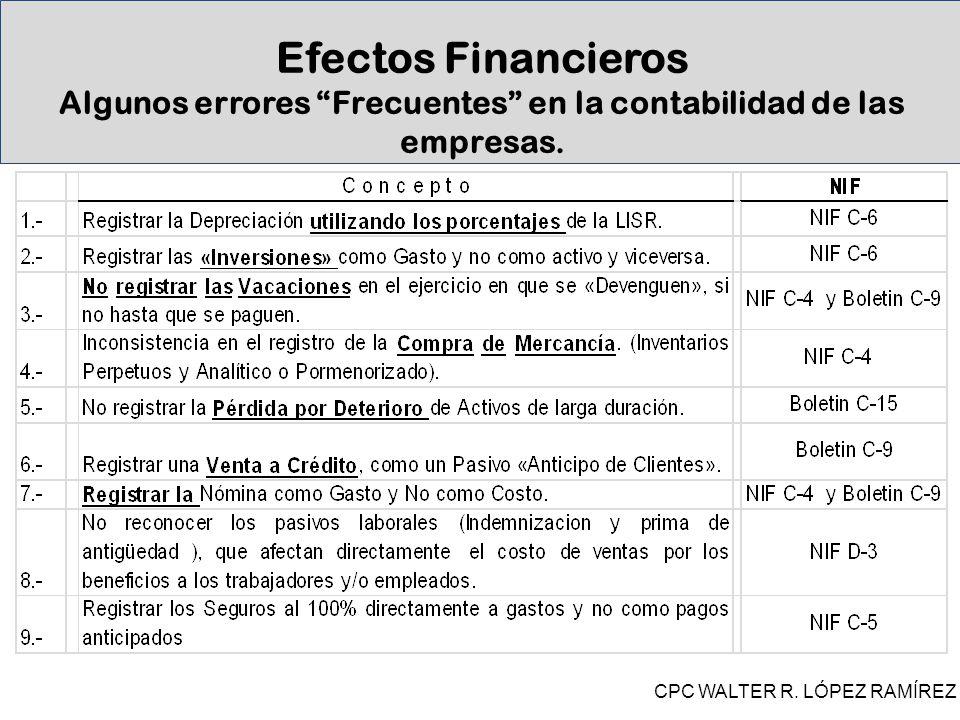 Efectos Financieros Algunos errores Frecuentes en la contabilidad de las empresas.