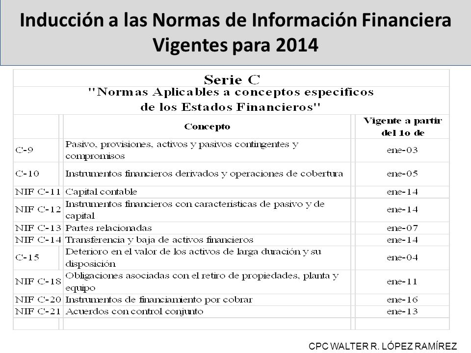 Inducción a las Normas de Información Financiera Vigentes para 2014