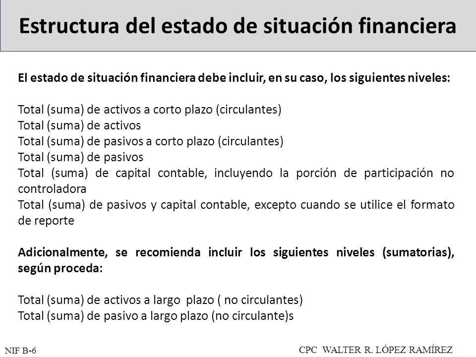 Estructura del estado de situación financiera