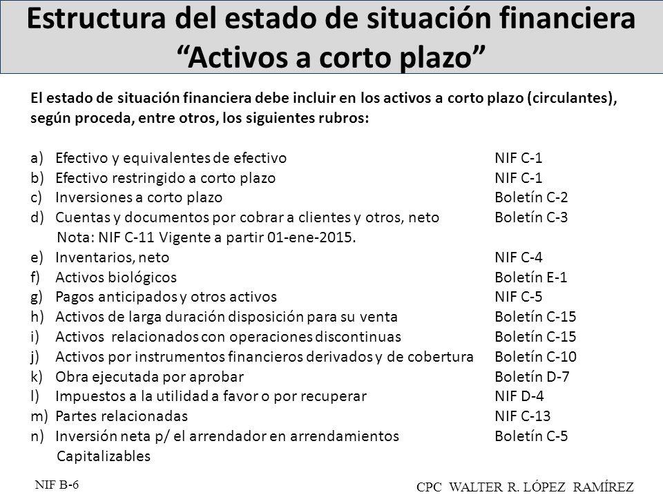 Estructura del estado de situación financiera Activos a corto plazo