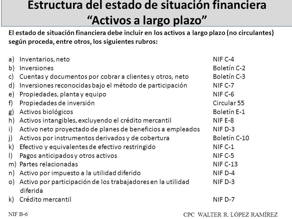 Estructura del estado de situación financiera Activos a largo plazo
