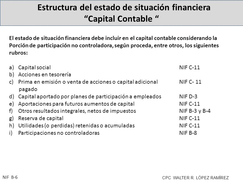 Estructura del estado de situación financiera Capital Contable