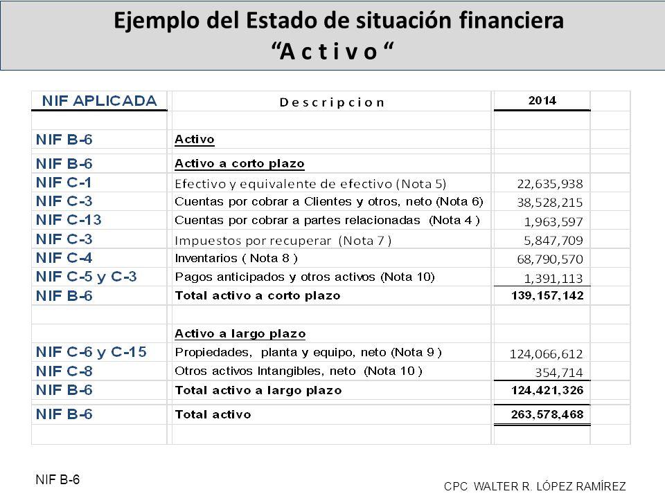 Ejemplo del Estado de situación financiera A c t i v o