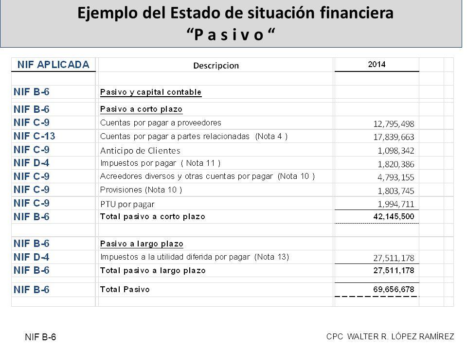 Ejemplo del Estado de situación financiera P a s i v o