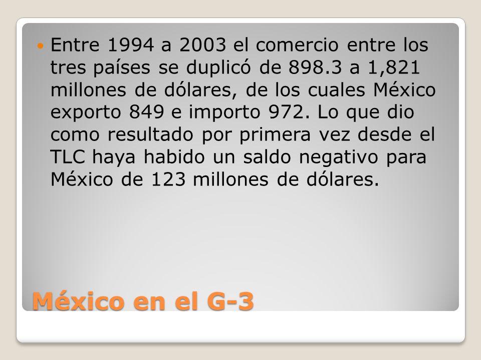 Entre 1994 a 2003 el comercio entre los tres países se duplicó de 898