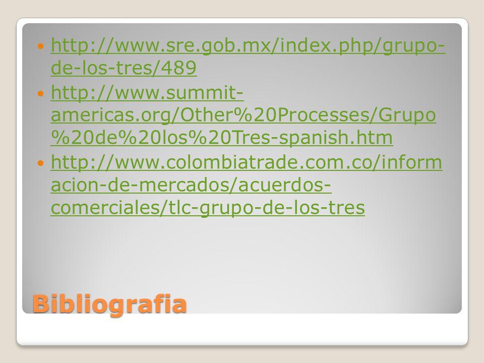 Bibliografia http://www.sre.gob.mx/index.php/grupo- de-los-tres/489