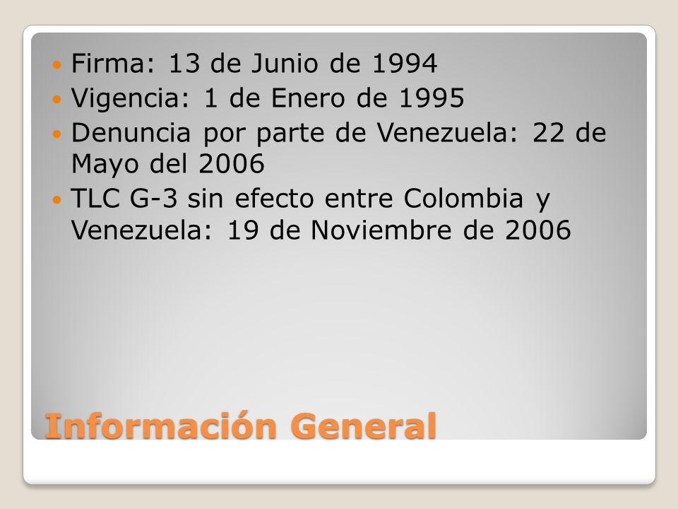 Información General Firma: 13 de Junio de 1994