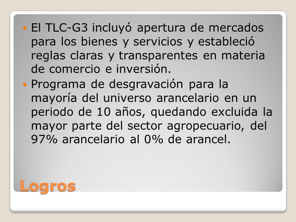 El TLC-G3 incluyó apertura de mercados para los bienes y servicios y estableció reglas claras y transparentes en materia de comercio e inversión.
