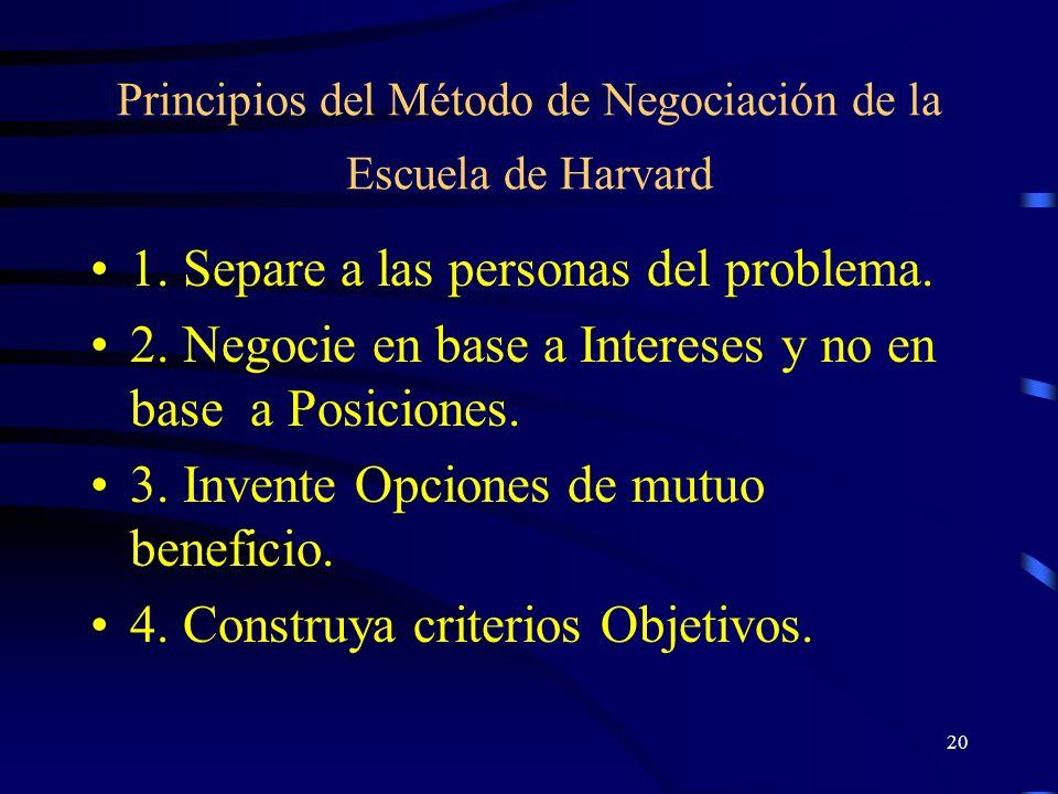 Principios del Método de Negociación de la Escuela de Harvard