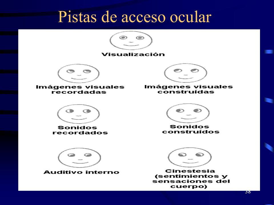 Pistas de acceso ocular