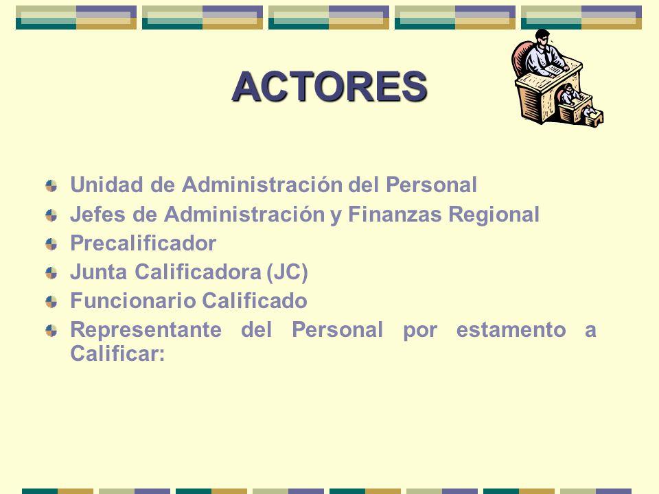 ACTORES Unidad de Administración del Personal