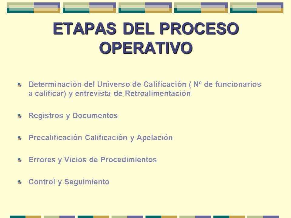 ETAPAS DEL PROCESO OPERATIVO