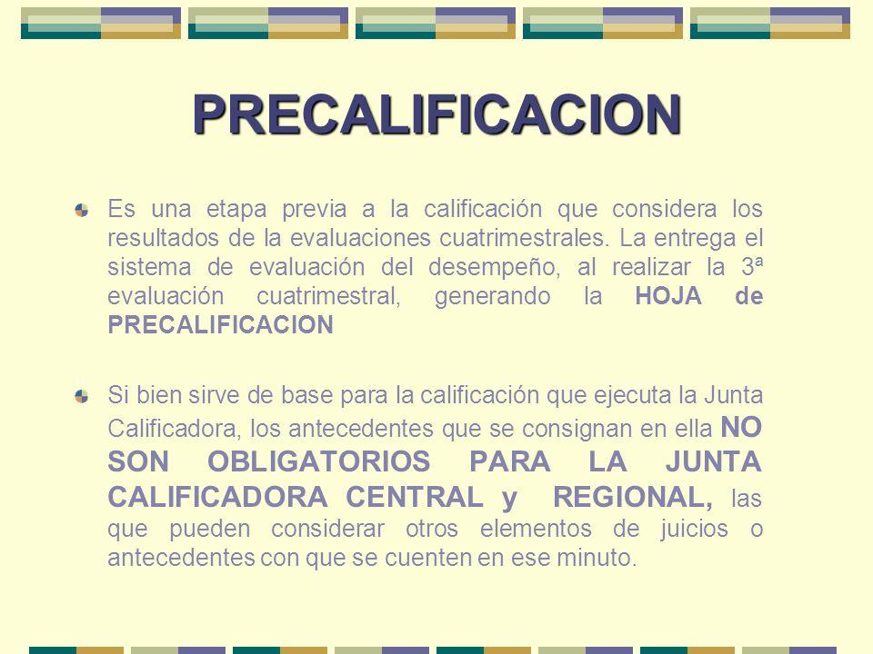 PRECALIFICACION