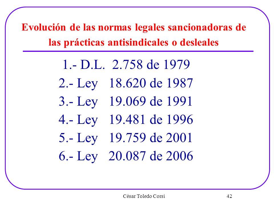 Evolución de las normas legales sancionadoras de las prácticas antisindicales o desleales