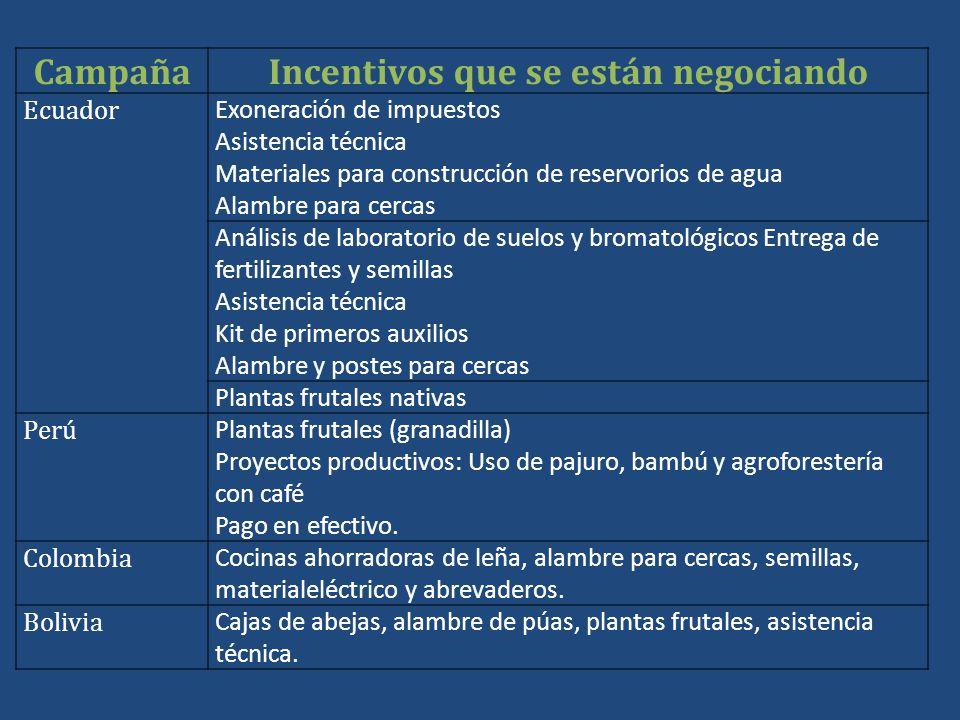 Incentivos que se están negociando