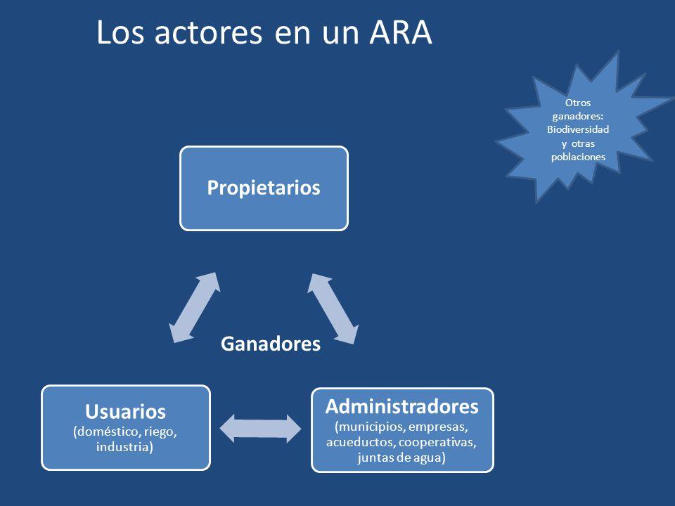 Los actores en un ARA Otros ganadores: Biodiversidad y otras poblaciones. Propietarios.