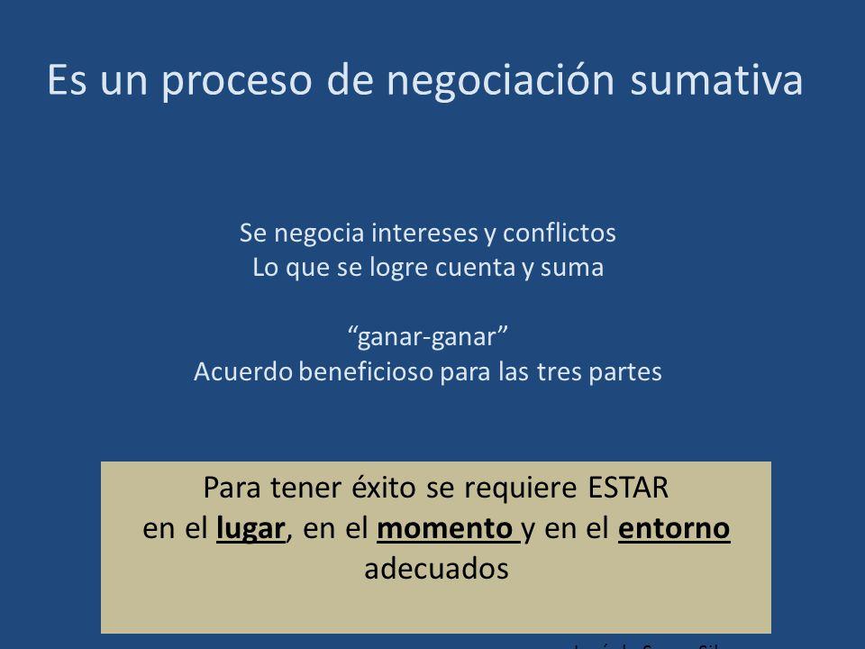 Es un proceso de negociación sumativa