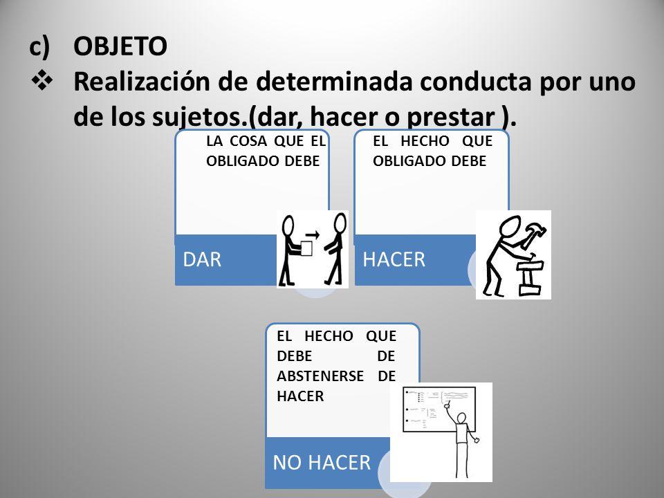 OBJETO Realización de determinada conducta por uno de los sujetos.(dar, hacer o prestar ). DAR. HACER.