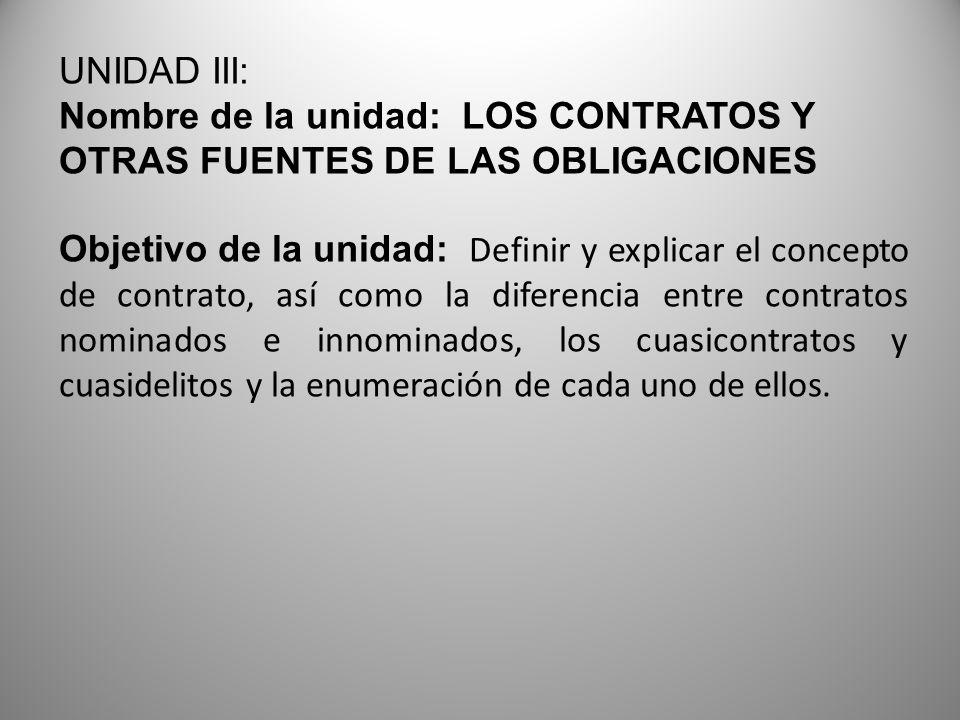 UNIDAD III: Nombre de la unidad: LOS CONTRATOS Y OTRAS FUENTES DE LAS OBLIGACIONES.