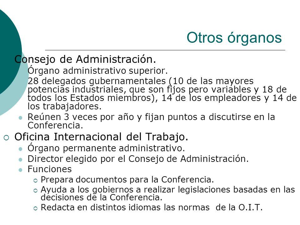 Otros órganos Consejo de Administración.