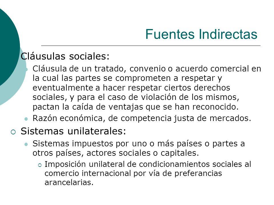 Fuentes Indirectas Cláusulas sociales: Sistemas unilaterales: