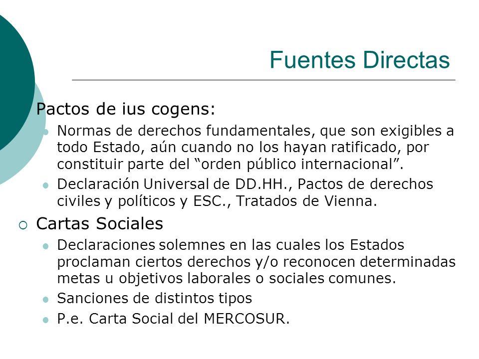 Fuentes Directas Pactos de ius cogens: Cartas Sociales