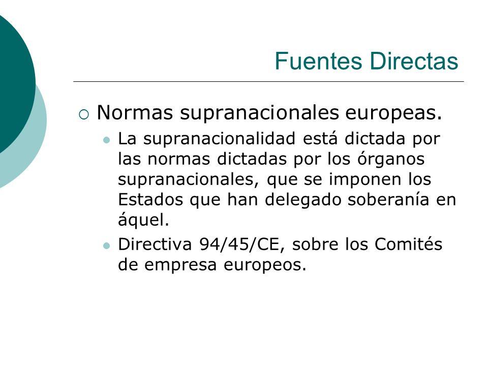 Fuentes Directas Normas supranacionales europeas.