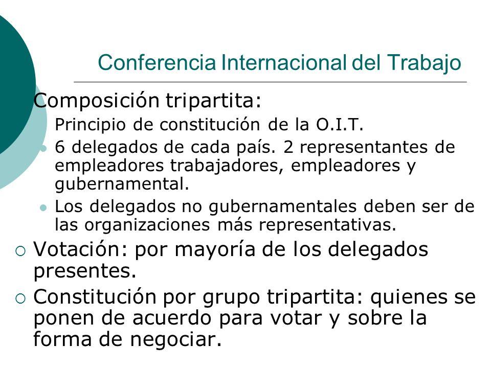 Conferencia Internacional del Trabajo