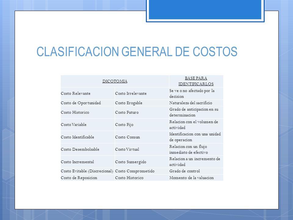 CLASIFICACION GENERAL DE COSTOS